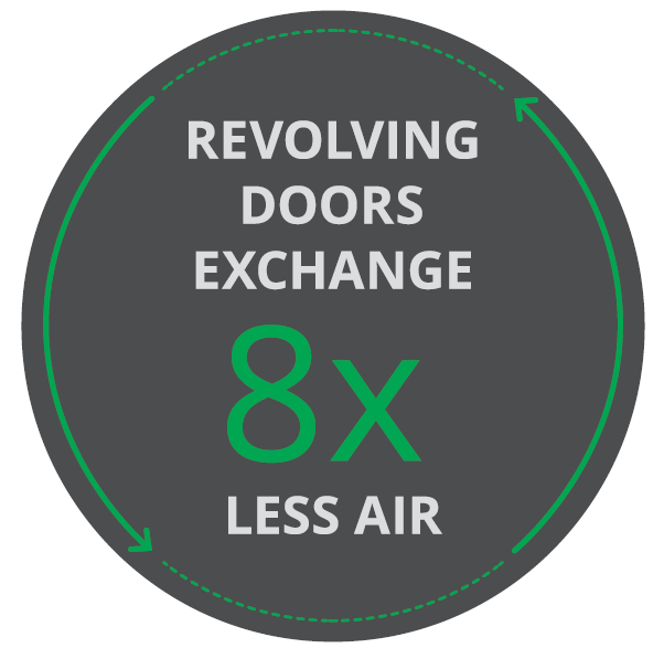 Revolving Doors Exchange